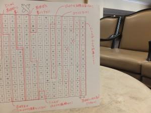慶應義塾大学の学生のための就職準備「日本語実践講座