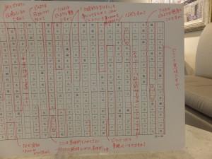 学習院女子大学の学生の就職準備「日本語」講座