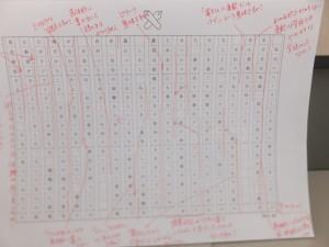 慶應大学の学生のための就職準備「日本語」実践講座