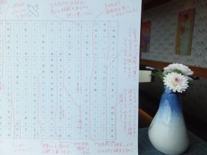 慶応大学の新入生のための就職準備「日本語」実践講座