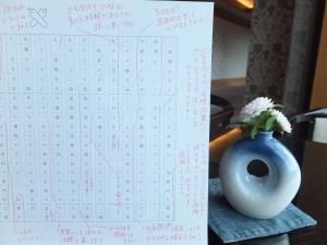 慶応大学の学生のための就職準備『日本語」実践講座
