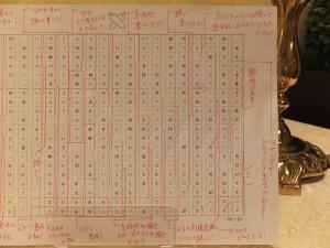 慶応大学の学生のための就職準備「日本語」実践講座