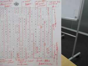 早稲田大学の学生のための就職準備「日本語」実践講座